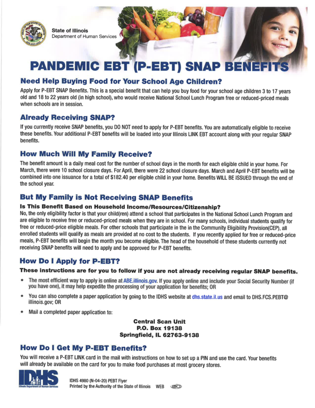 P-EBT SNAP Benefits