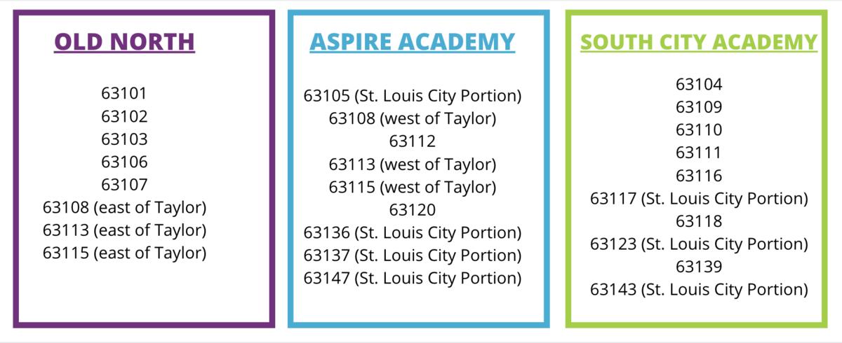 confluence academies zip codes