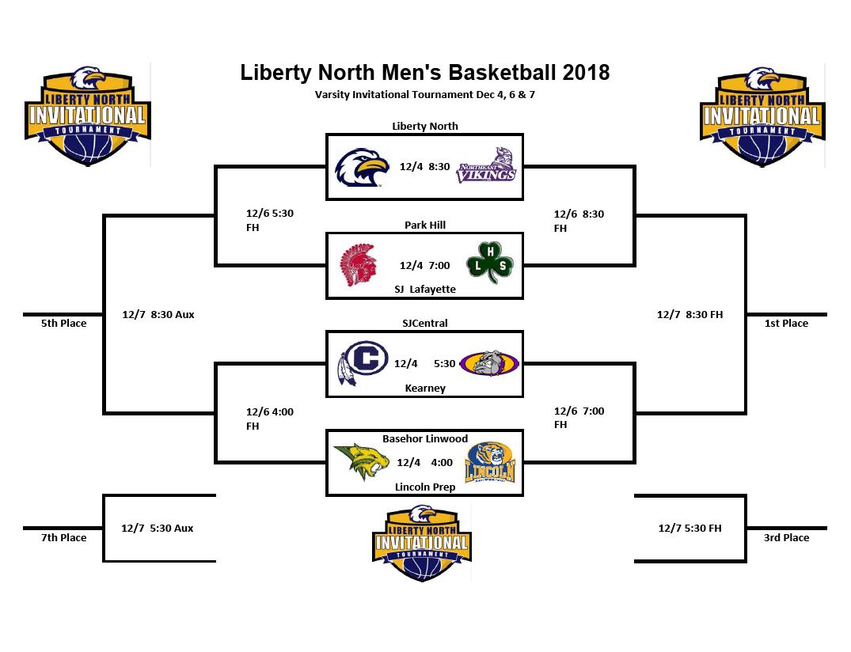 Liberty North Basketball Invitational Bracket