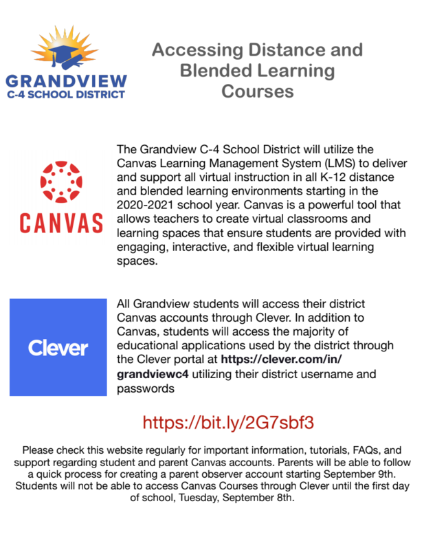 Accessing Distrance and Blended Learning Courses.png