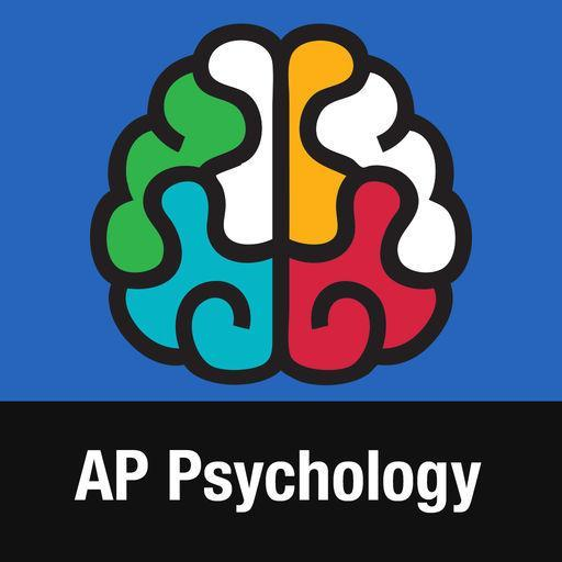 AP Psychology Semester Work Featured Photo