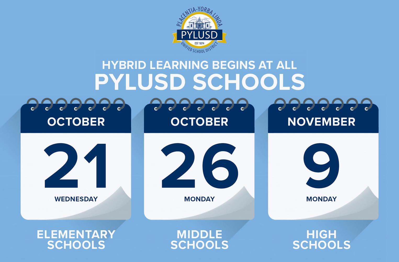 Hybrid dates for PYLUSD.