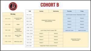 Cohort B schedule