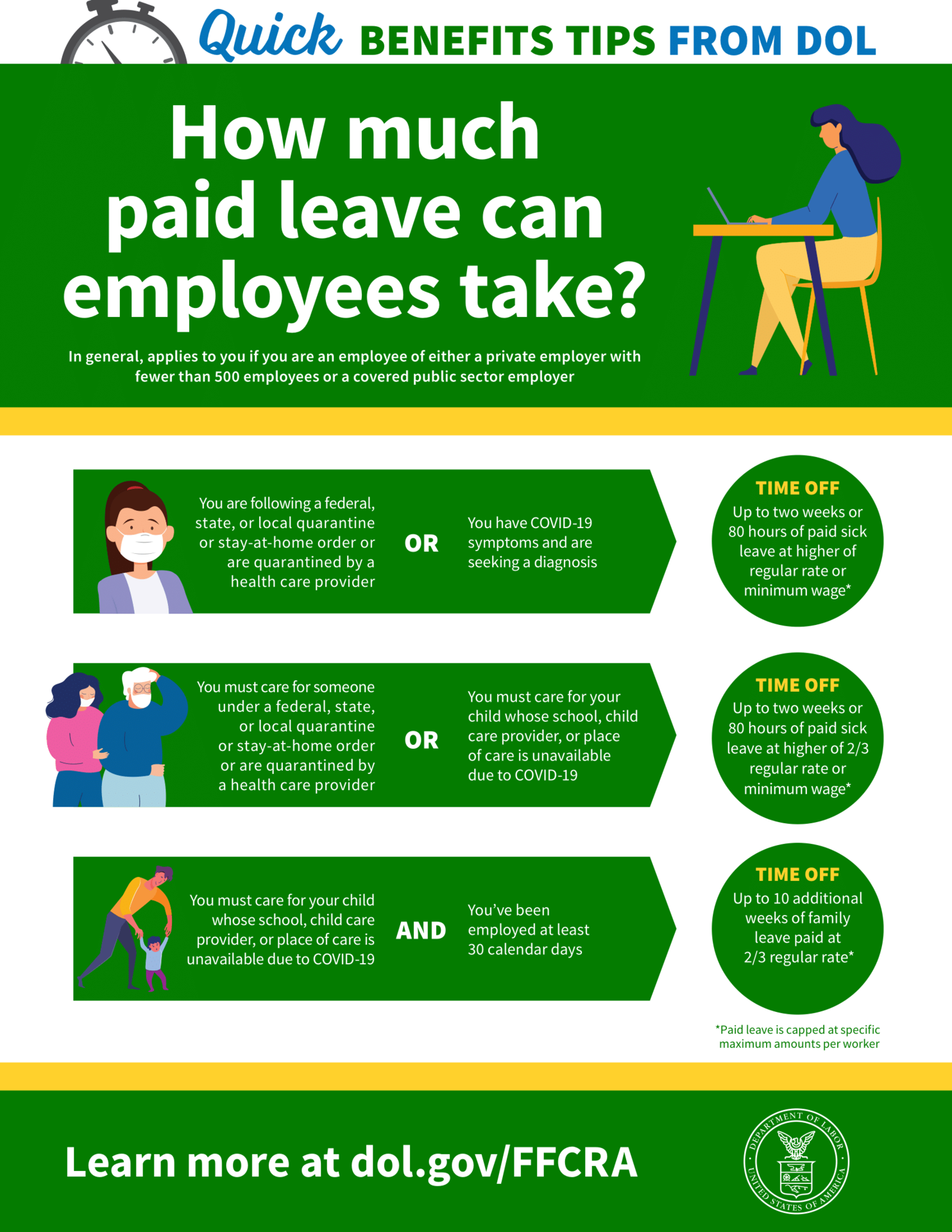 Quick Benefits tips from dol. How much paid leave can employees take?