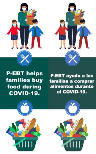 P-EBT deadline June 30th