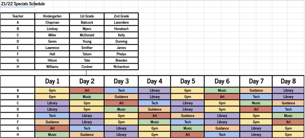 Specials Rotation Schedule