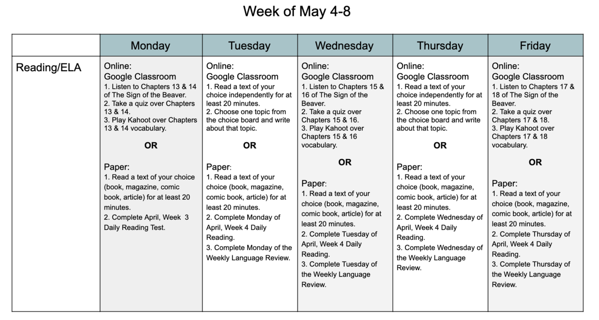 May 4-8 Assignments