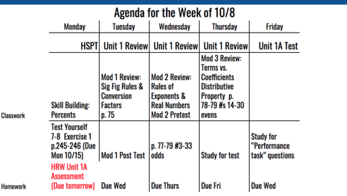 8th Grade Agenda for Week of 10/8