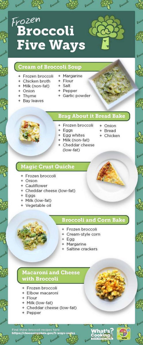 broccoli 5 ways