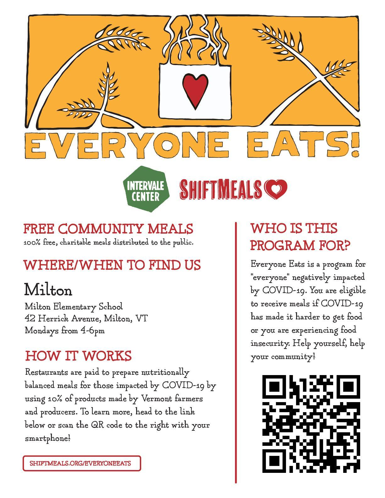 everyone eats infographic