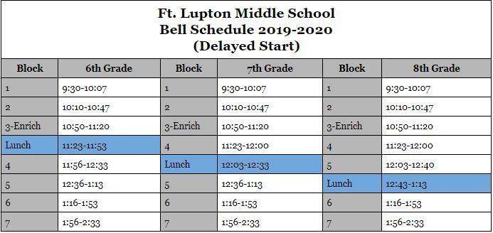 Delayed Start Bell Schedule