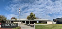 Picture of Kendrick Elementary School (front office and school sign)