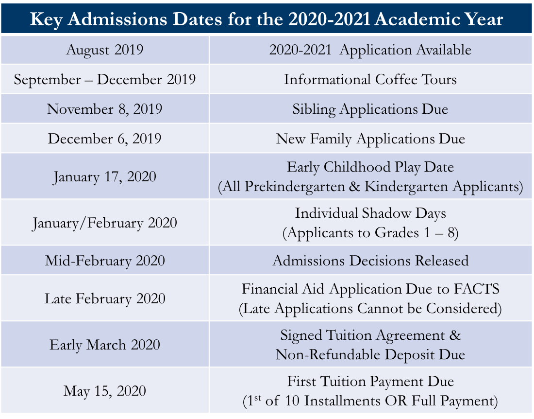 Calendar of Key Admissions Dates