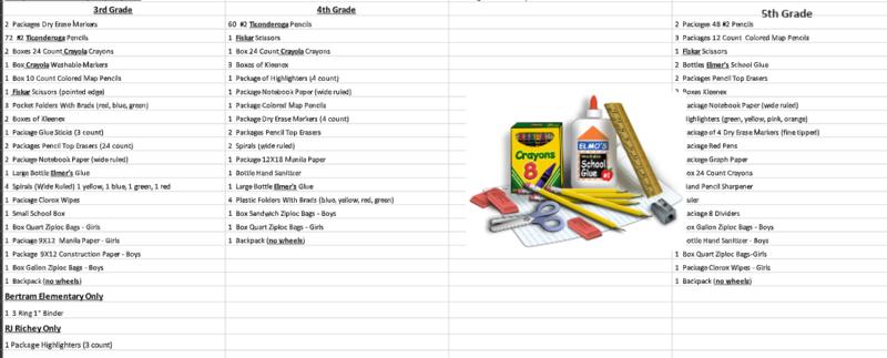 2019-2020 School Supplies Lists Thumbnail Image