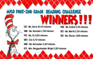 Dr. Seuss Reading Challenge winners announced