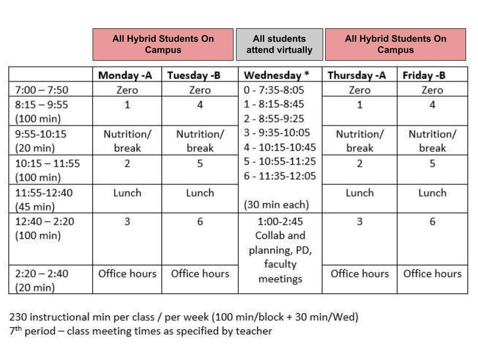 Schedule starting 4/19