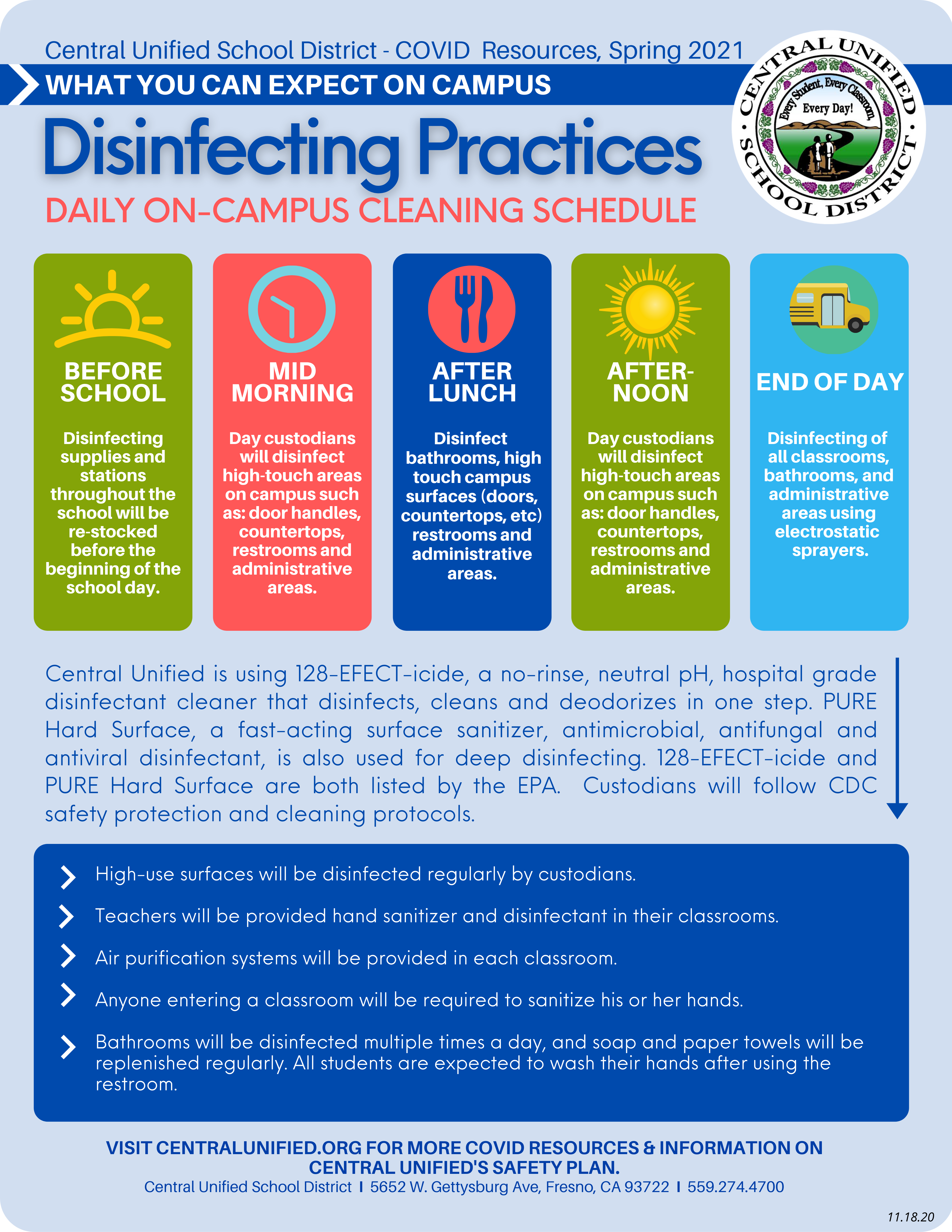 Disinfecting Practices