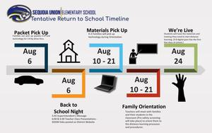 Return to School Timeline.jpg