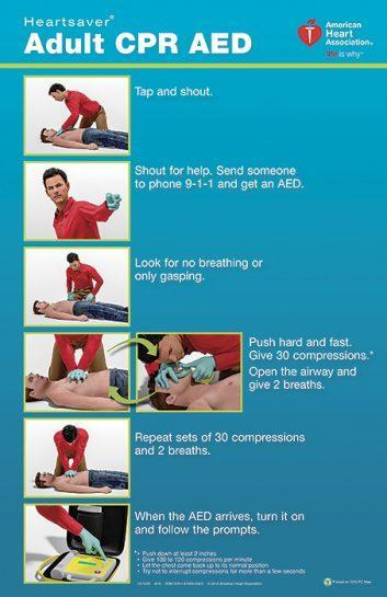 You can save a life! CPR and AED Poster