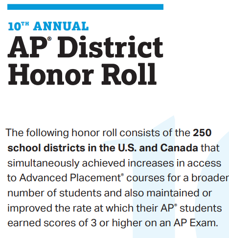 10th ANNUAL AP DISTRICT HONOR ROLL Thumbnail Image