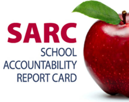 Brittan Acres School Accountability Report Card Featured Photo