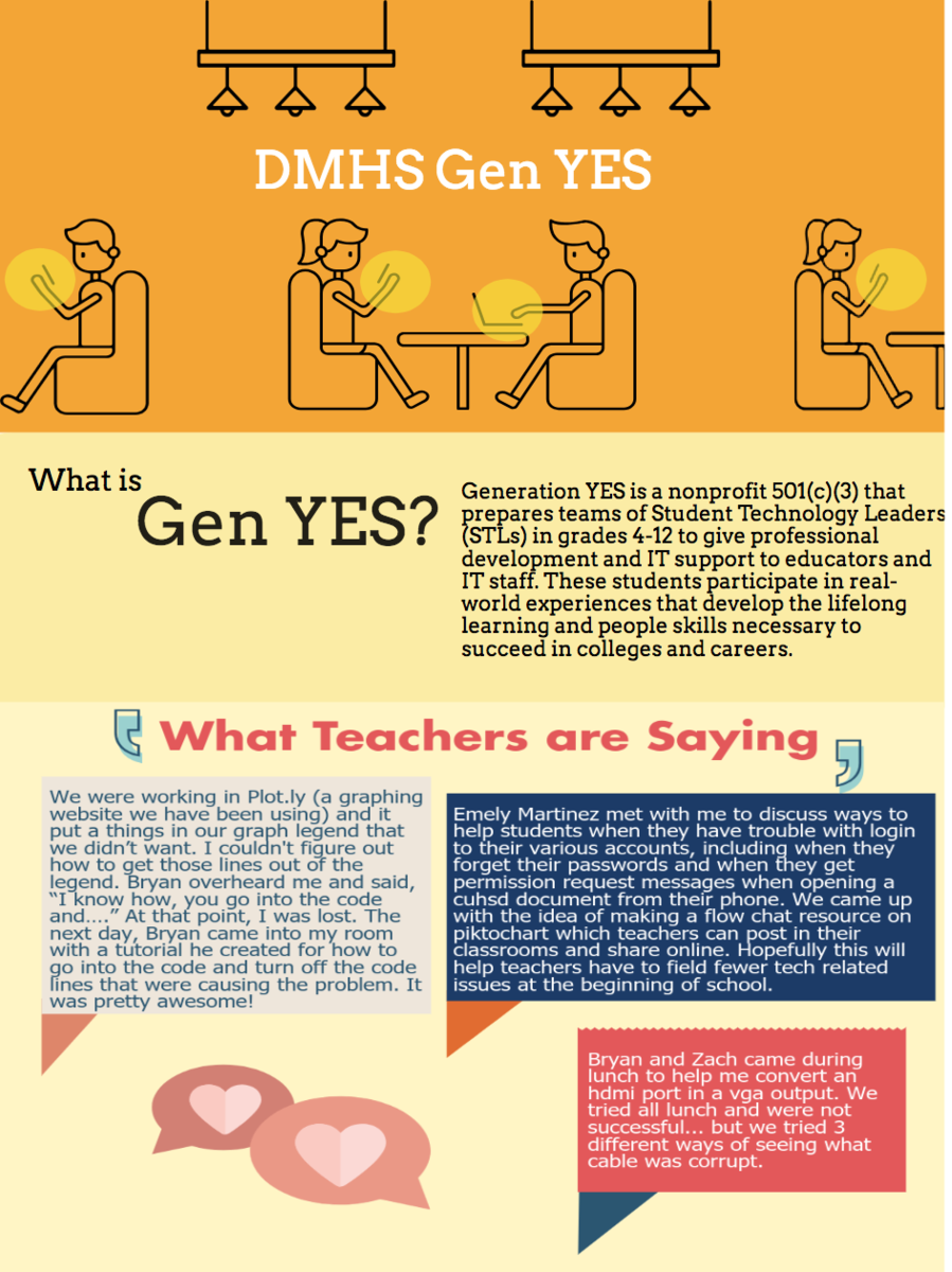 Image of Generation YES class information