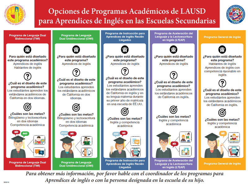 Master Plan instructional Program options for Parents of English Learners Featured Photo