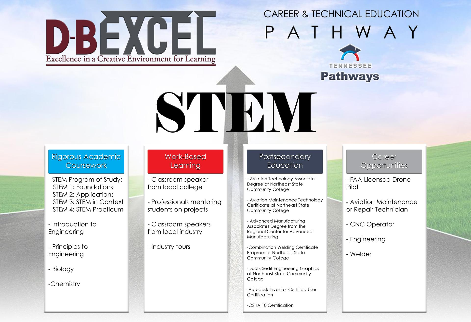 stem pathway