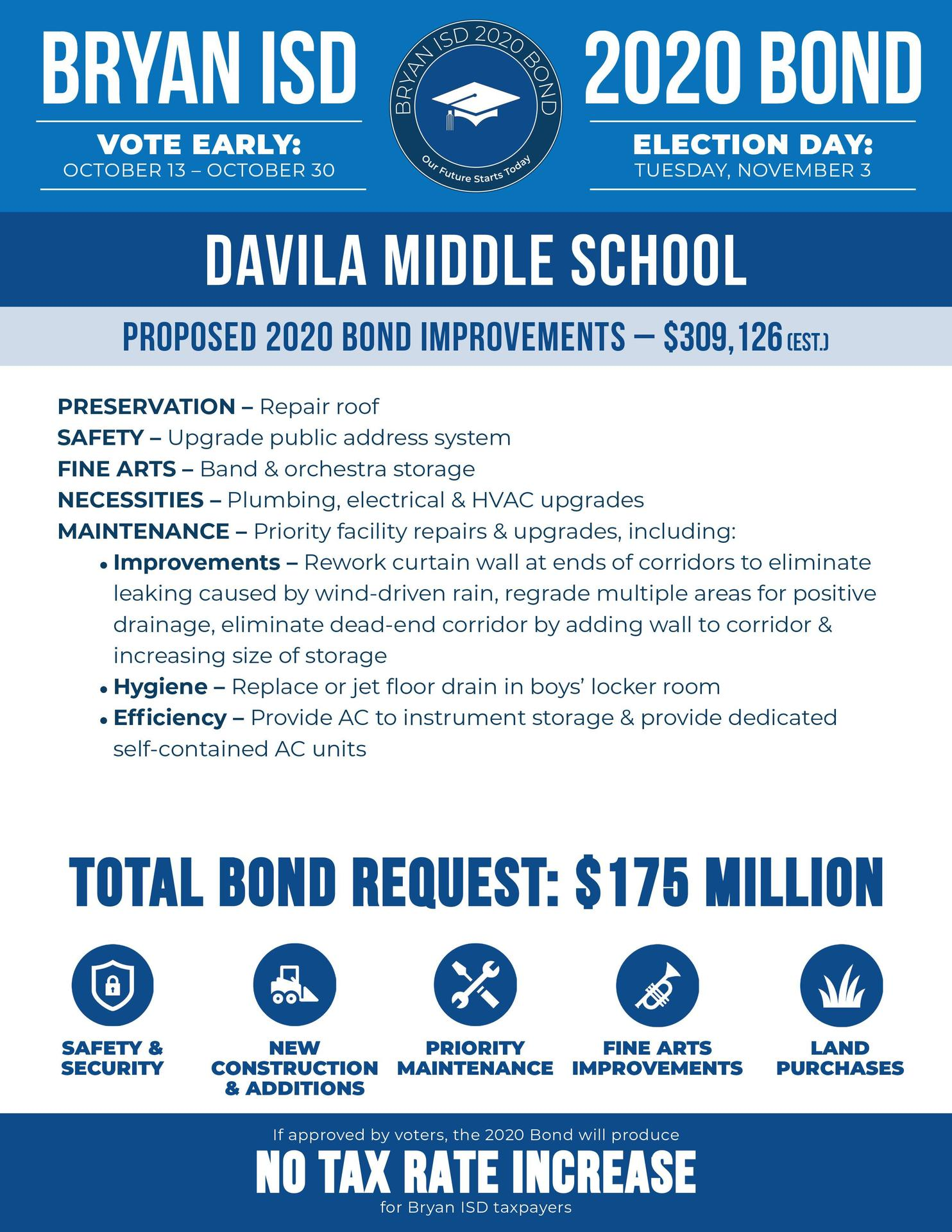 Davila Middle School