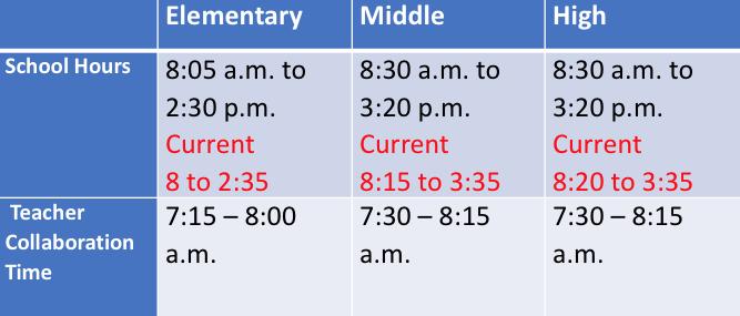 New 2019-2020 school schedule