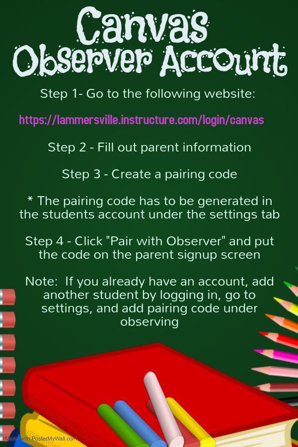 CANVAS Parent Observer Info