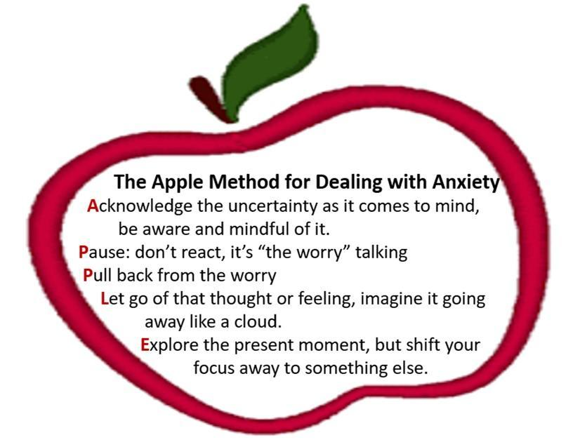 Apple Method Steps