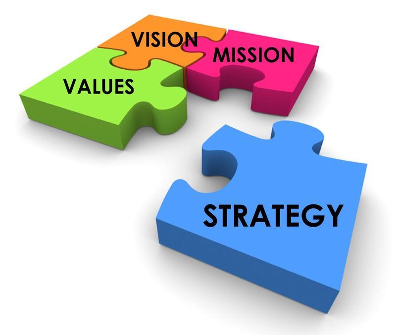 Take the SYVUHSD Strategic Plan Parent Survey Featured Photo