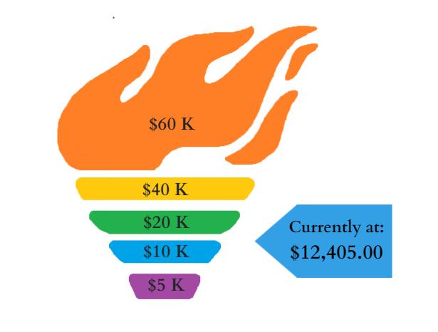 fundraiser scale