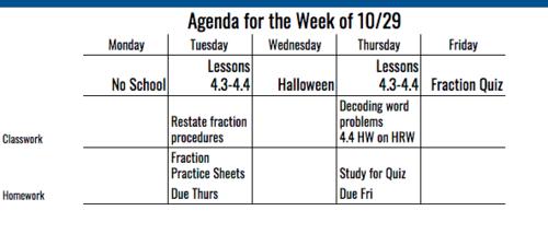 6th Grade Agenda for Week of 10/29