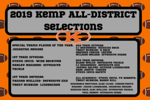2019 All District Selections.png