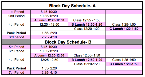 Block Day Schedule