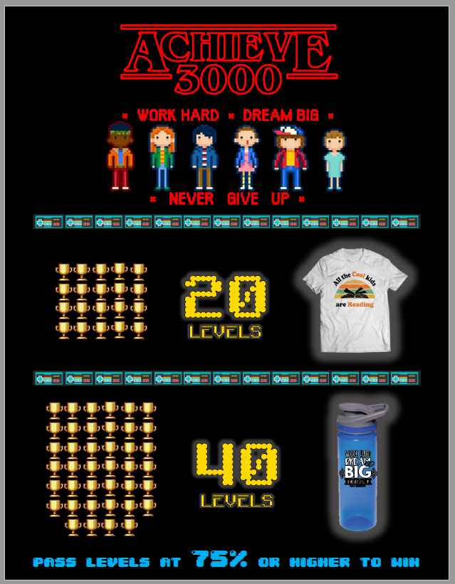 Achieve 3000 poster lets students earn prizes for lessons for achieve3000 at 75% or higher. 20 lessons earns a t-shirt and 40 lessons earns a special Pauly Water Bottle