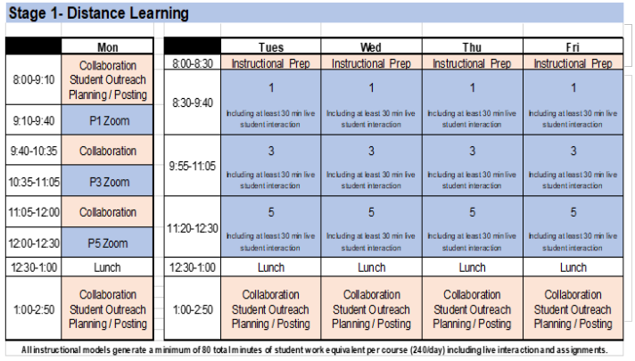 Phase 1 Distance Learning Schedule