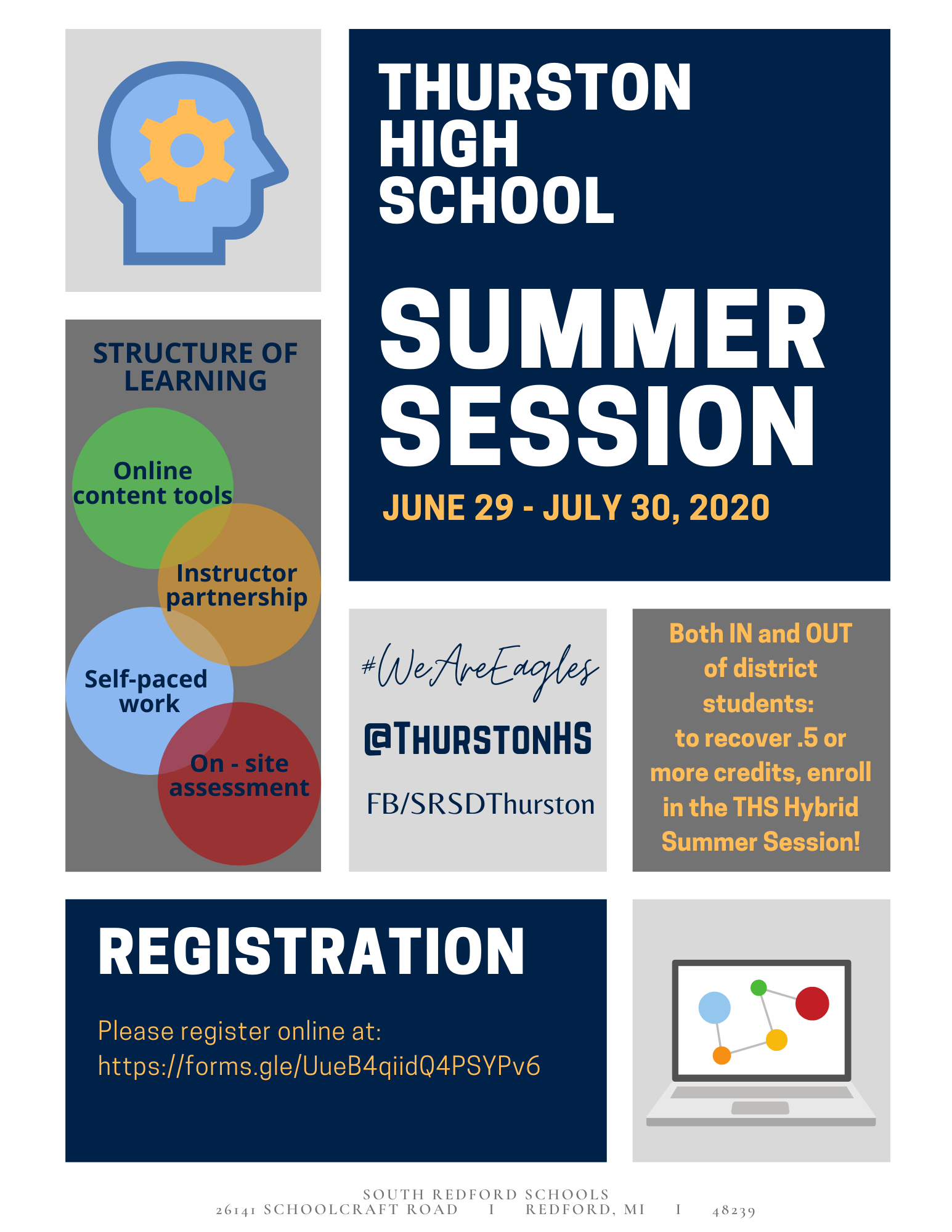 If you need to recover .5 or more credits, enroll in the THS Summer Session!