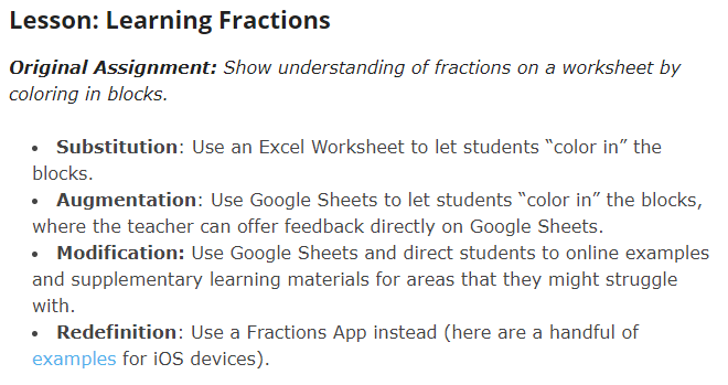 Lesson: Fractions (SAMR Cycle)
