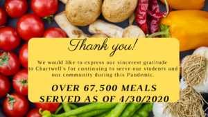 Chartwell's serves of 77, 844 meals during COVID19 School Closure as of 5/8/2020!
