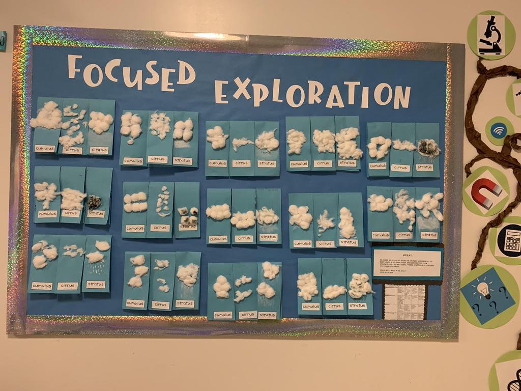 cloud exploration display board