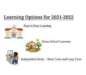 image depicting learning modes