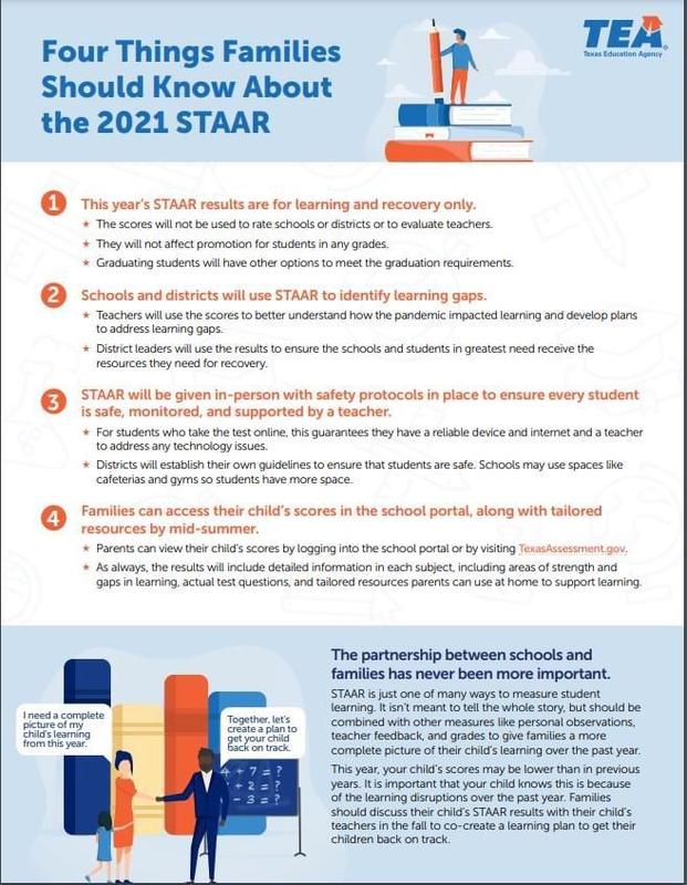 4 things families should know about the 2021 STAAR