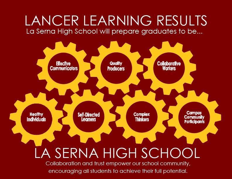 Lancer Learning Results