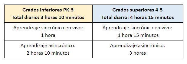 Elementary Schedule 1 - Spanish