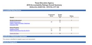 LDZ School Rating.PNG