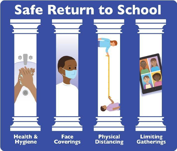 Safe Return To School Image