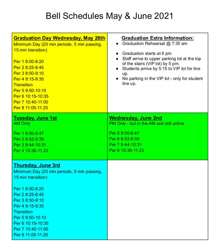 Final week plan